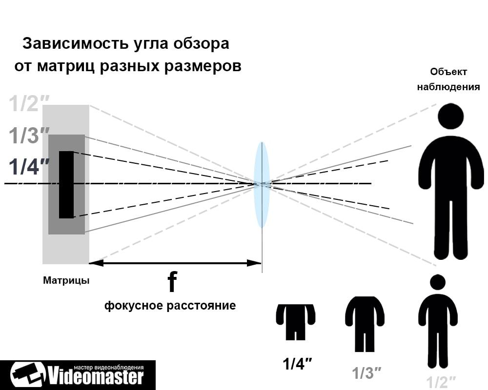азиточка фокусное расстояние для уличной фотографии нашем интернет